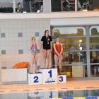 Mistrzostwa powiatu w pływaniu